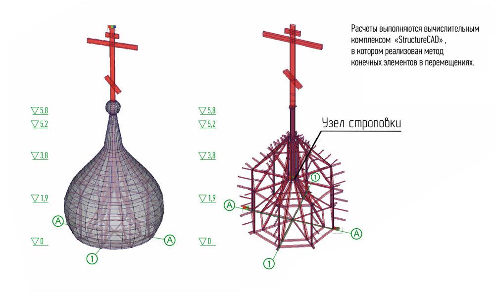 Расчёт Геодезического Купола В Андроид